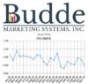 POS-REPORTS-BUDDE-MARKETING